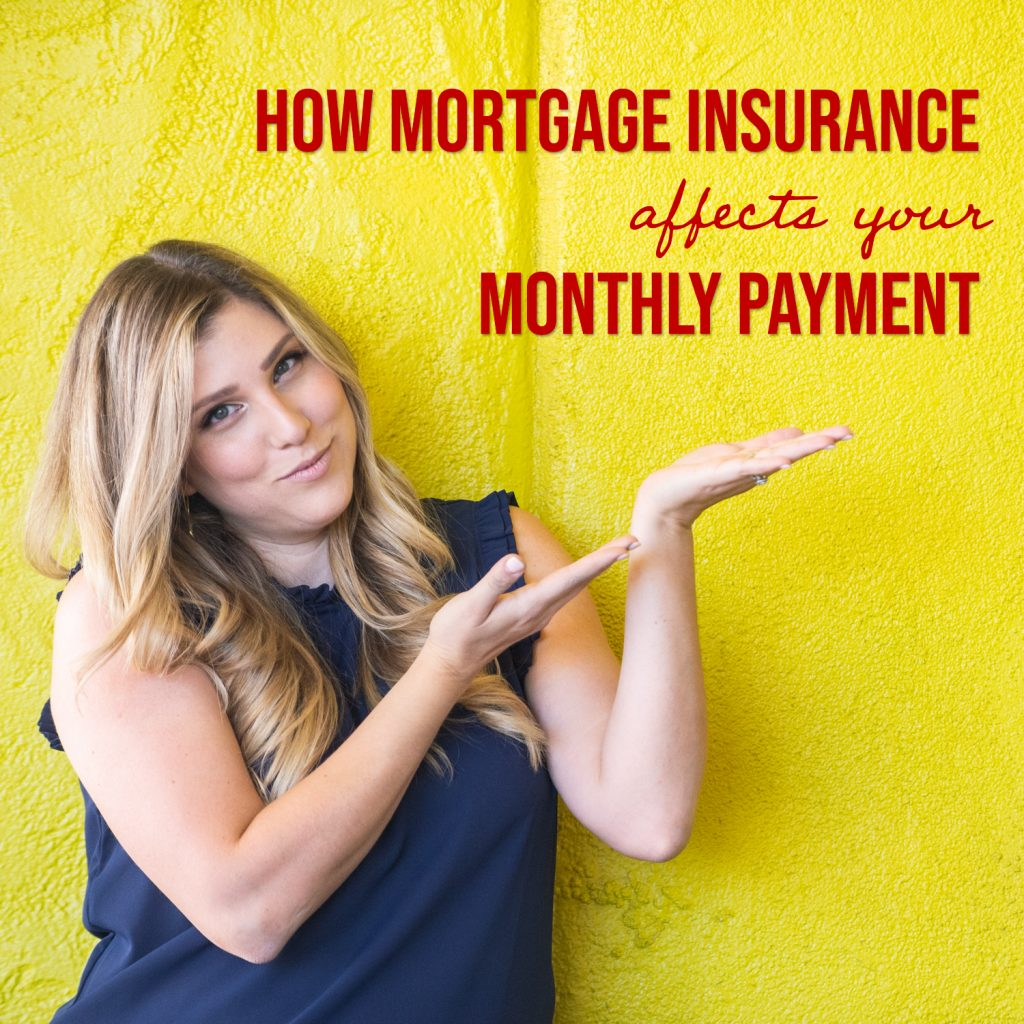 What is mortgage insurance? Explained